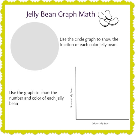 3 Ways to use Jelly Beans for Teaching Math