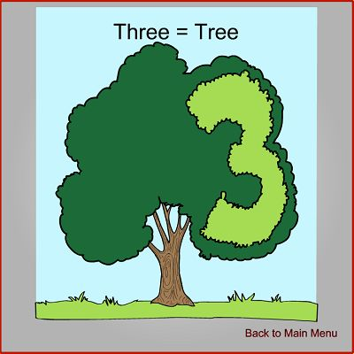 Tree Three in Dynamite Multiplication II | Multiplication.com
