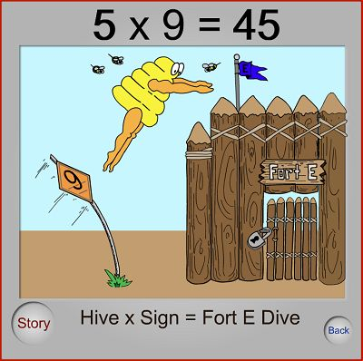 The Base Picture of Five in Dynamite Multiplication | Multiplication.com