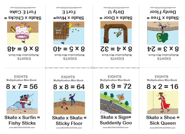 Eights - Multiplication Mini-Books