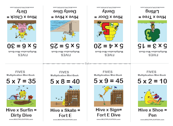 Fives - Multiplication Mini-Books