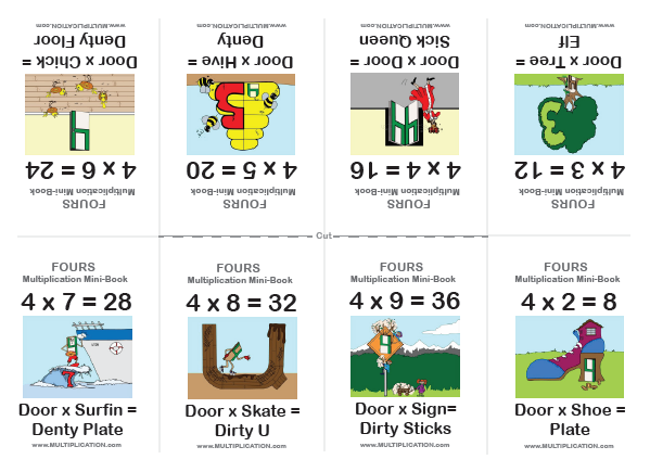 Fours - Multiplication Mini-Books