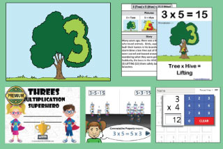 Support Resources for the Threes