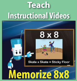 Instructional Videos | Multiplication.com