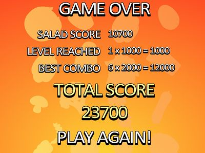 Game Over in Kung Fu Salad | Multiplication.com