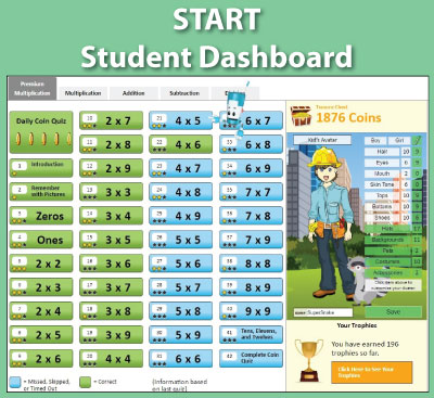 Premium Student Dashboard - Zippy as Guide | Multiplication.com