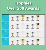 Award Trophies - Muliplication.com