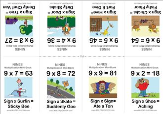 Nines - Multiplication Mini-Books