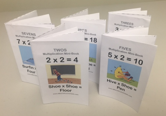 One page multiplication mini-books