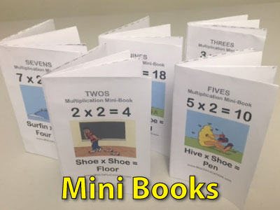 Multiplication Practice Mini Books