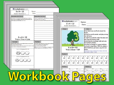 Practice with Multiplication Workbook Pages