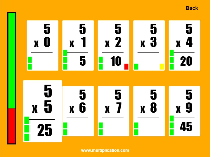 Strategies for parents to help their kids learn the multiplication facts