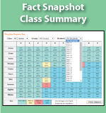 Fact Snapshot Report - Multiplication.com