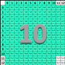 Multiplication Self Correcting Quiz - Up Through the Tens