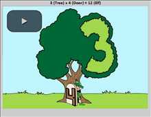 We have oodles of teaching resources for teaching the times tables!