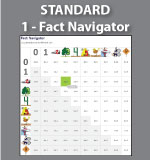 Standard Fact Navigator | Muliplication.com