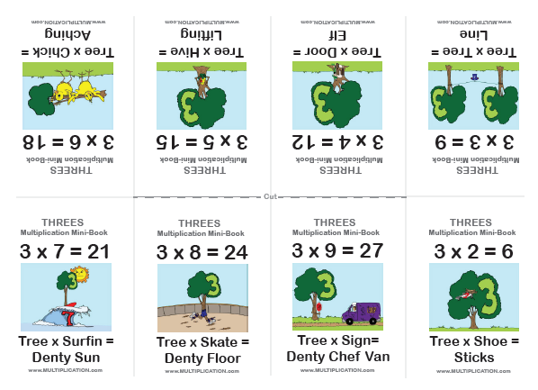 Threes - Multiplication Mini-Books