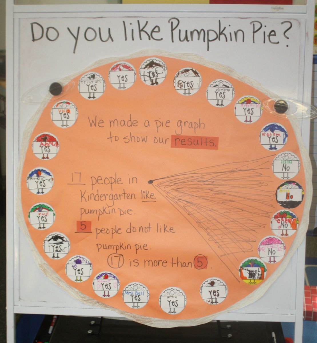 A pumpkin pie chart with free pdf worksheet multiplication nvjuhfo Images