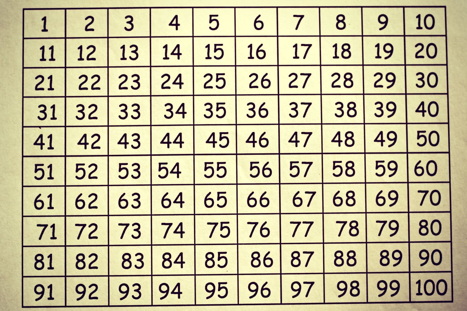 What number am i 100s board activities multiplication what number am i 100s board activities nvjuhfo Image collections