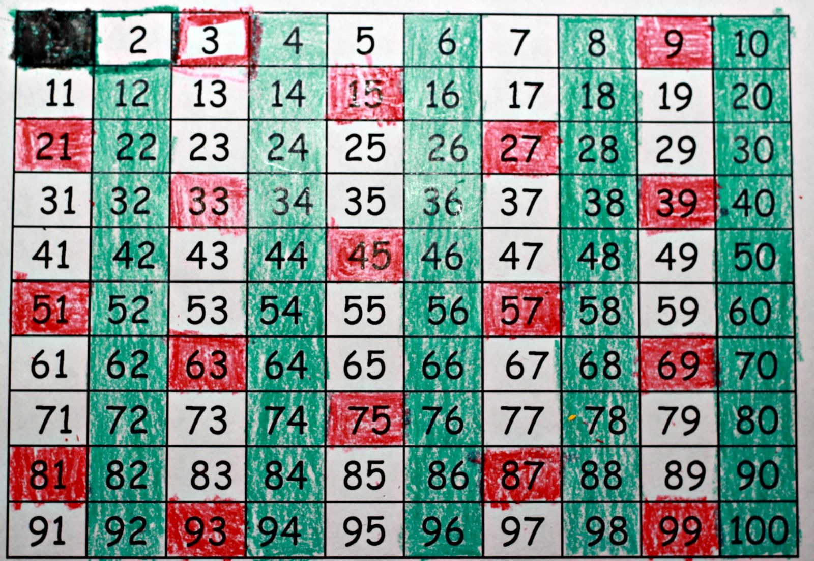 Finding prime numbers multiplication 3 next comes the red crayon outline the box around number 3 and then fill in every third box that is not already filled in nvjuhfo Gallery