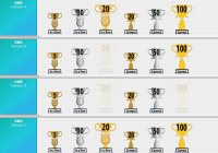 Award Trophies | Multiplication.com