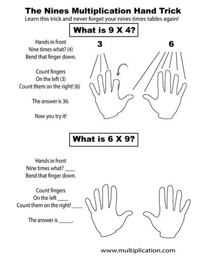 math worksheet : multiply by 9 using your hands video and worksheets : Multiplication 9s Worksheet