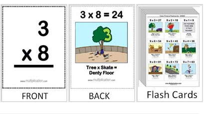 Flash Fun A Quick Way For Kids To Check Their Memory Of The Times Tables