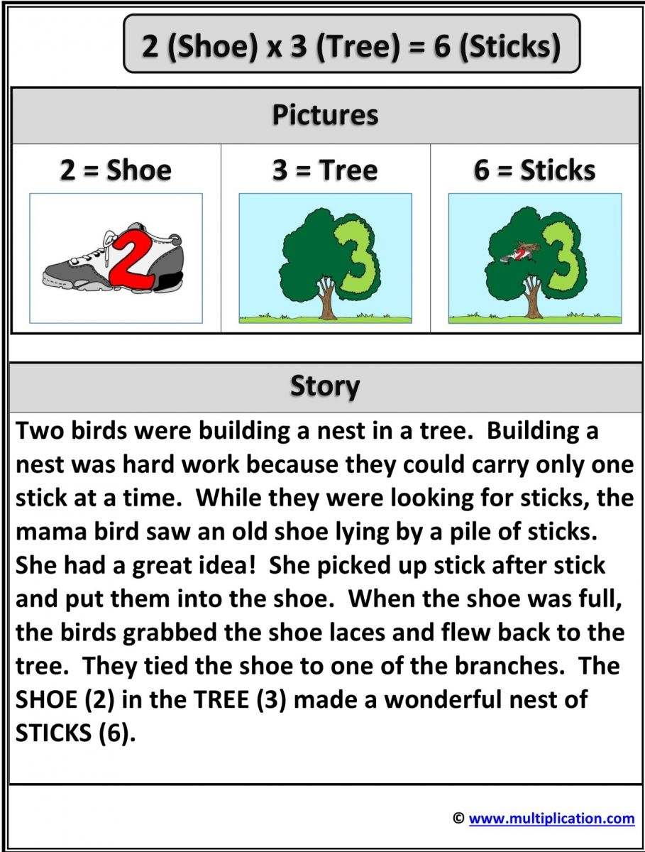 Multiplication Story 2x3=6 and Activity | multiplication.com
