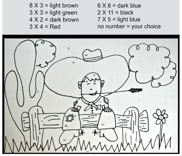 How to Draw a Cowboy Sitting on a Fence