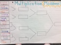 Multiplication Maddness