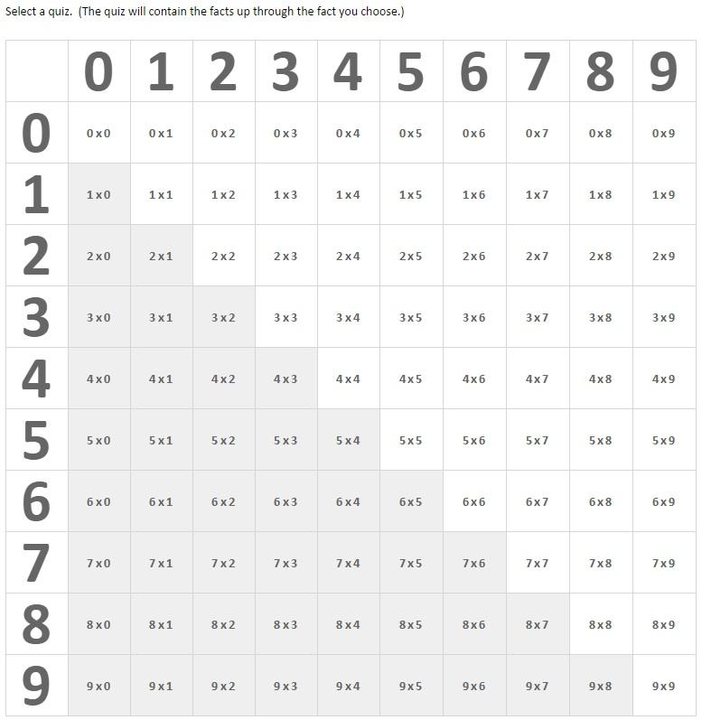 Quiz Navigator   Multiplication.com